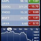 Hedge Funds op het verkeerde been