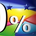 Als de rente laag is en aandelen niet zonder risico zijn
