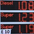Gevolgen van een lage olieprijs voor de economie